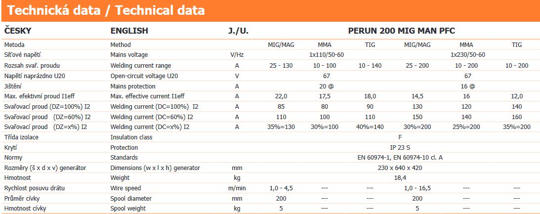 PERUN 200 MIG MAN PFC - technická data