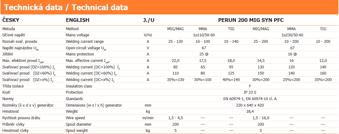 PERUN 200 MIG SYN PFC - technická data